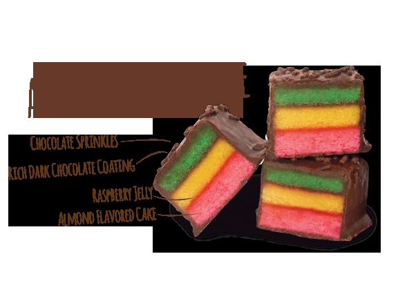 The Original CakeBites Worlds Best Rainbow Cookies Is Now